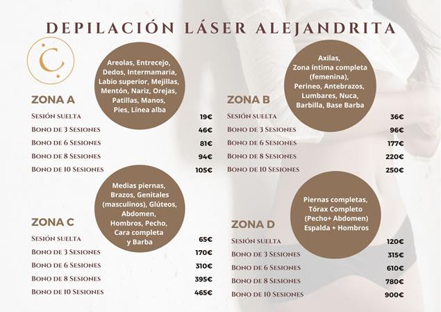 LaClinic - Promociones - Depilacion Laser Precios